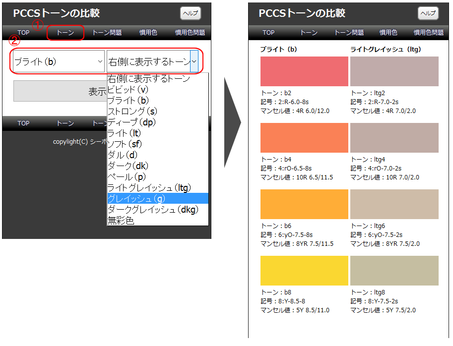 PCCS(Practical Color Co-ordinate System:日本色研配色体系)の各色相環を比較する
